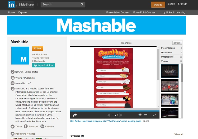 slideshare linkedin marketing
